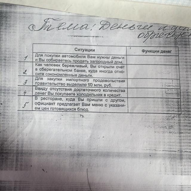 сбербанк москва центральный офис