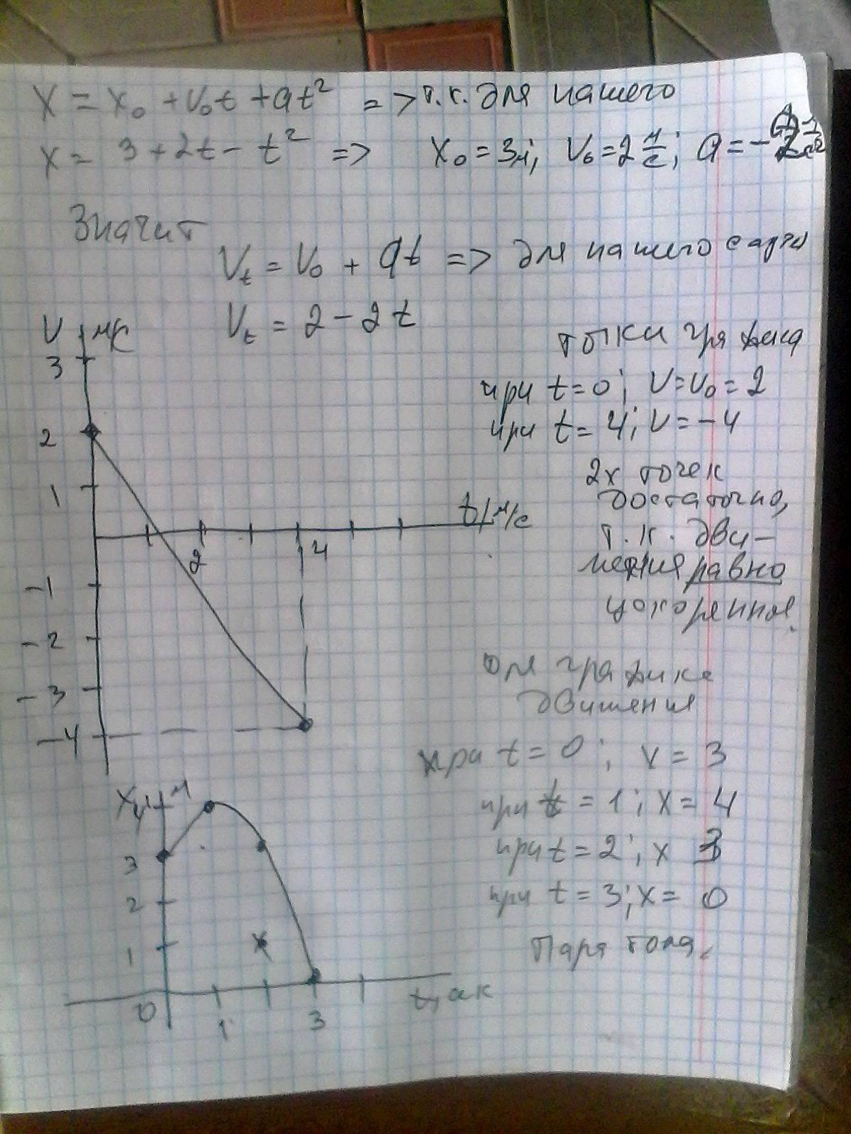уравнение движения маятника имеет вид