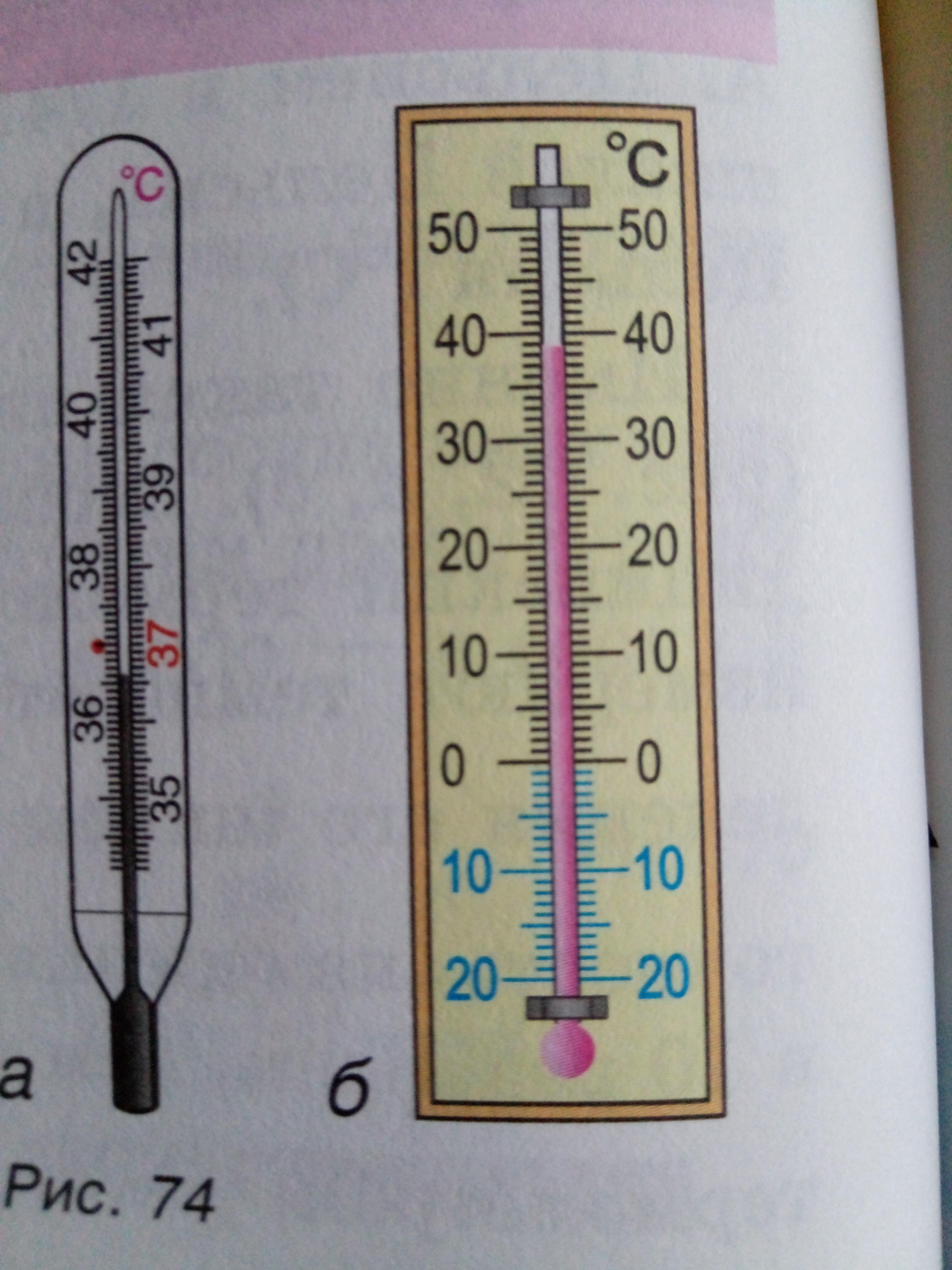 Картинки термометра из картона