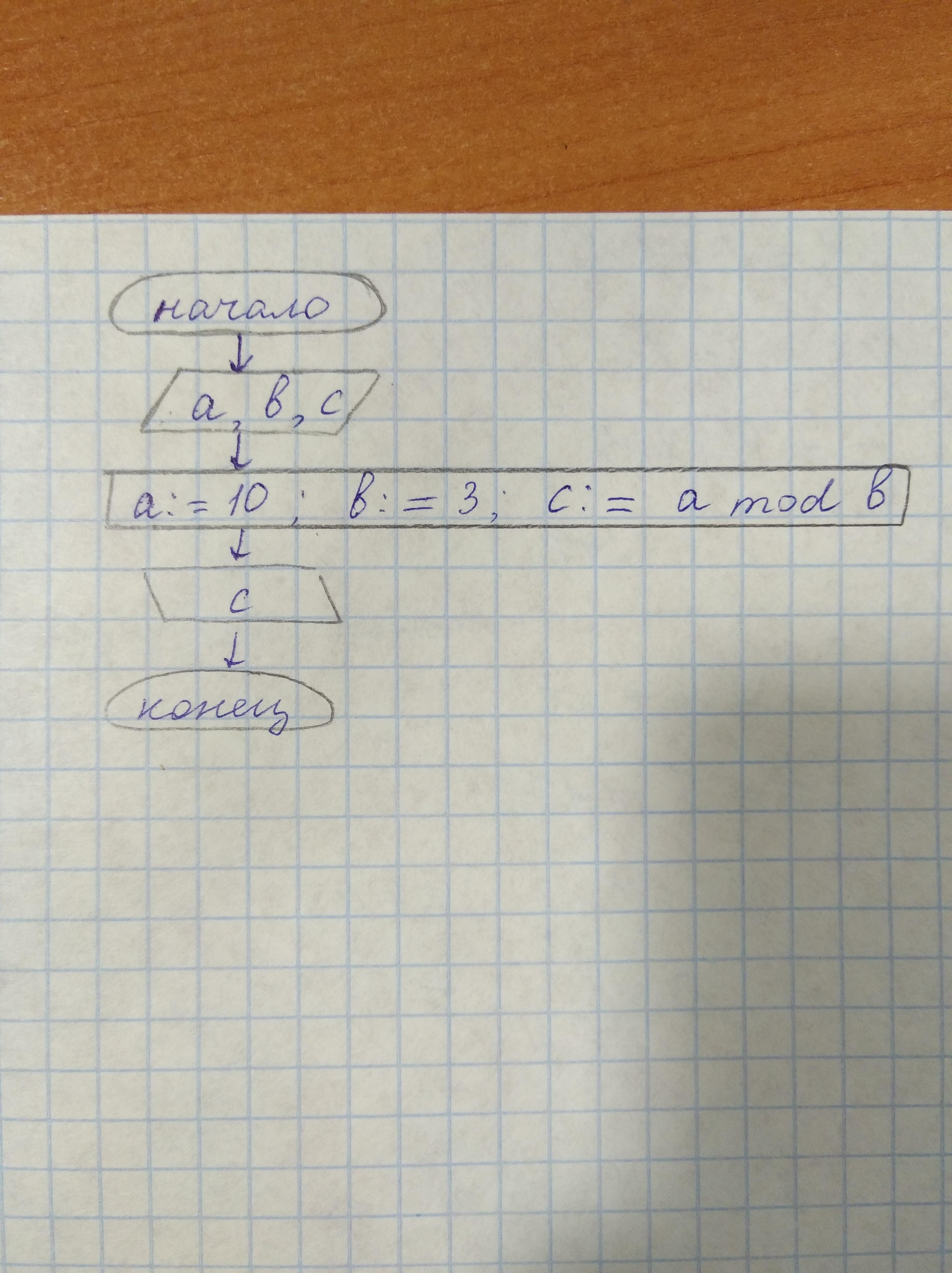 Решение задачи найти остаток от деления числа решение задач но кацману