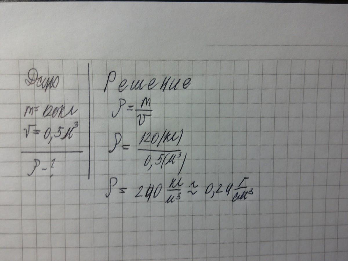 плотность пробки физика
