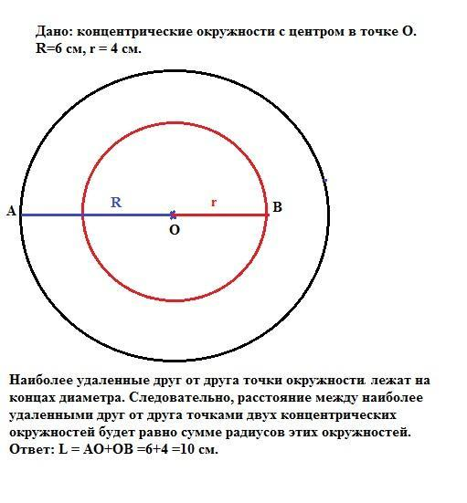Решить задачу в окружности радиуса 6 с задача эйлера пример онлайн решения