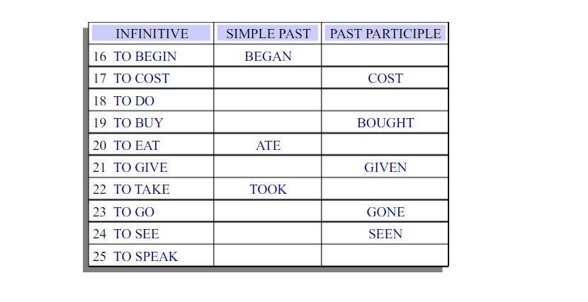 Тесты по английскому 5 кл - 3b1