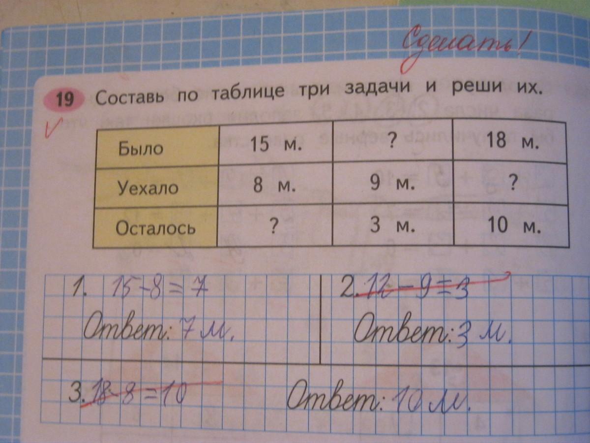 Таблица для решения задач в 3 классе решение текстовых задач с дошкольниками
