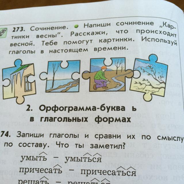 Сочинение картинки весны с глаголами настоящего времени