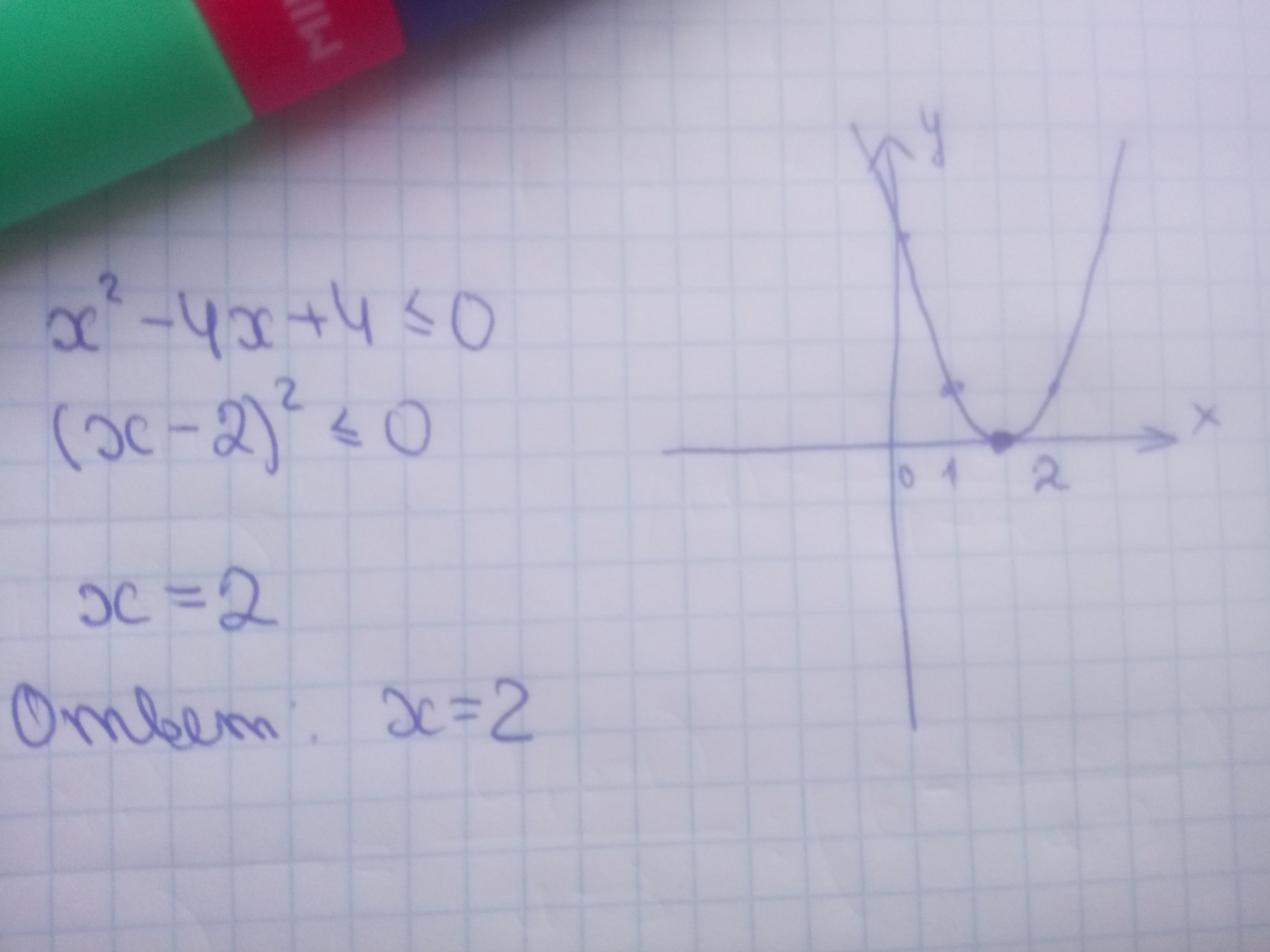 X²-4x+4≤0 Помогите пожалуйста!!!