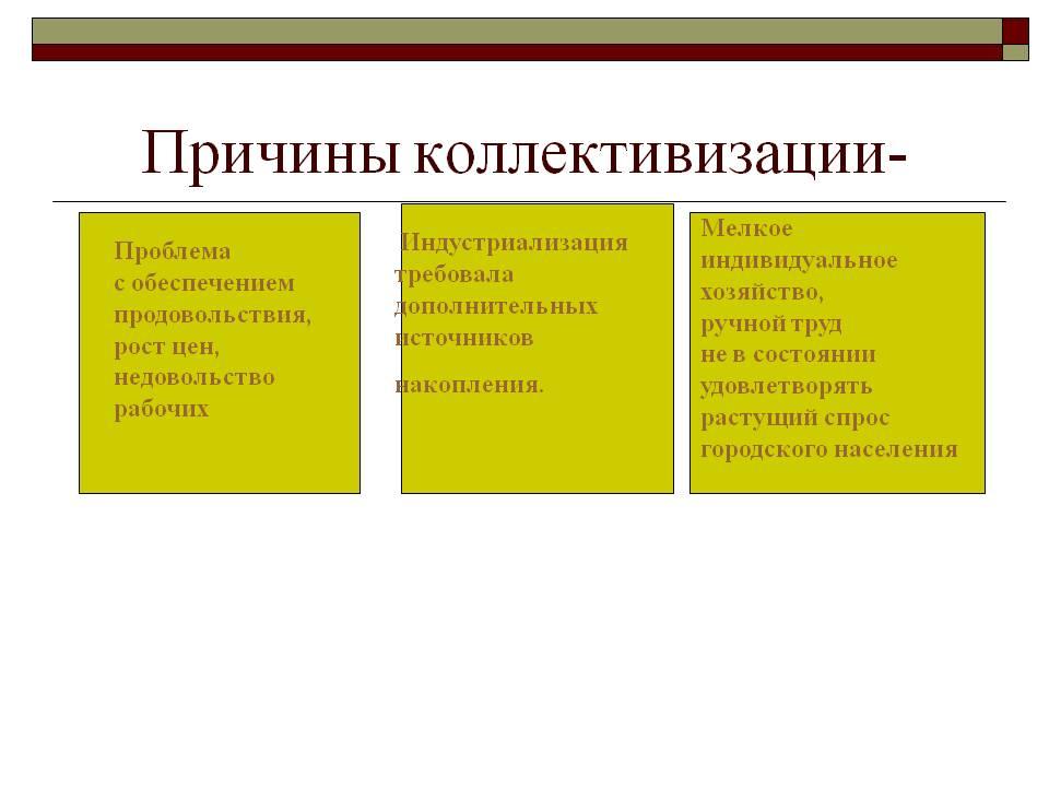 Коллективизация в ссср доклад 871