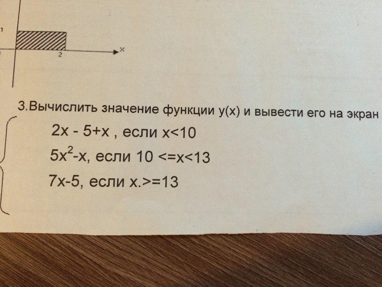 Написать программу в Pascal ABC. Вычислить значение функции y(x) и вывести его на экран