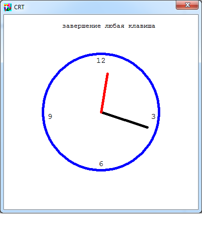 Как сделать круг в круге паскаль