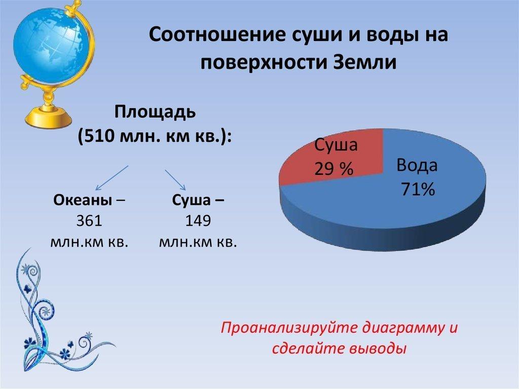 где взять денег безвозмездно срочно 300000 рублей