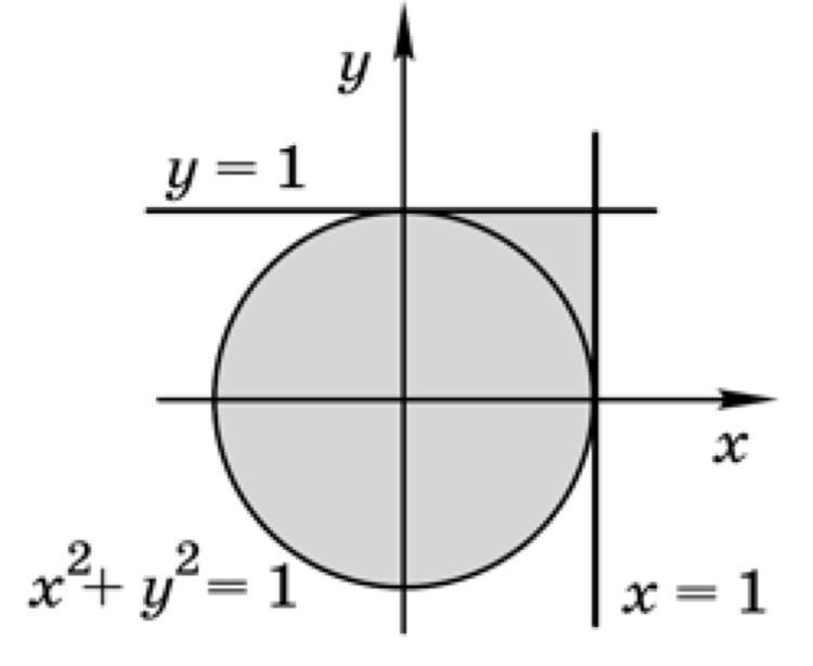 Написать программу на паскаль которая определяет попала ли точка с заданными координатами в заштрихованную область