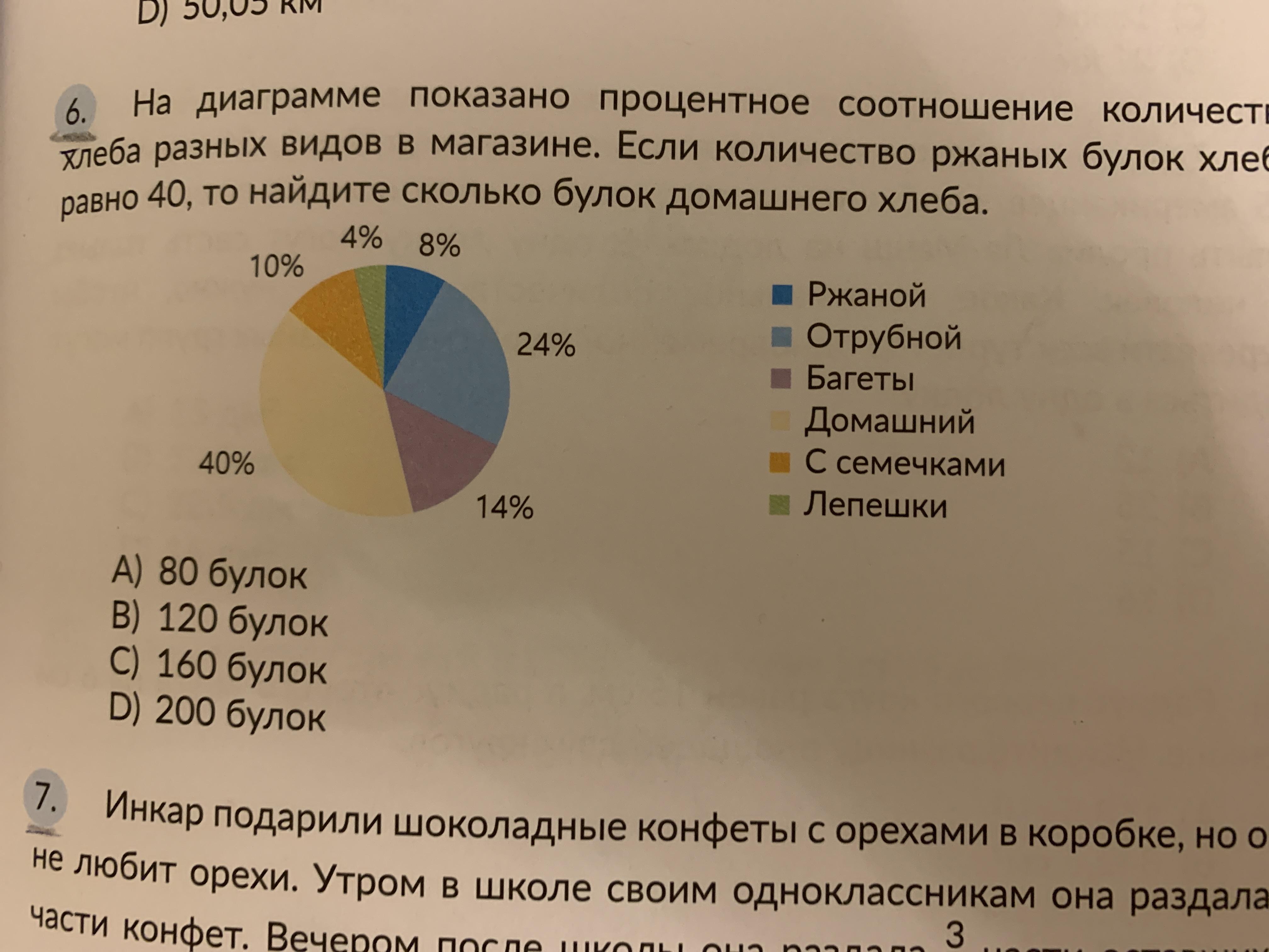 города занимают процентов