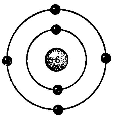 7 Расставьте коэффициенты методом электронного.