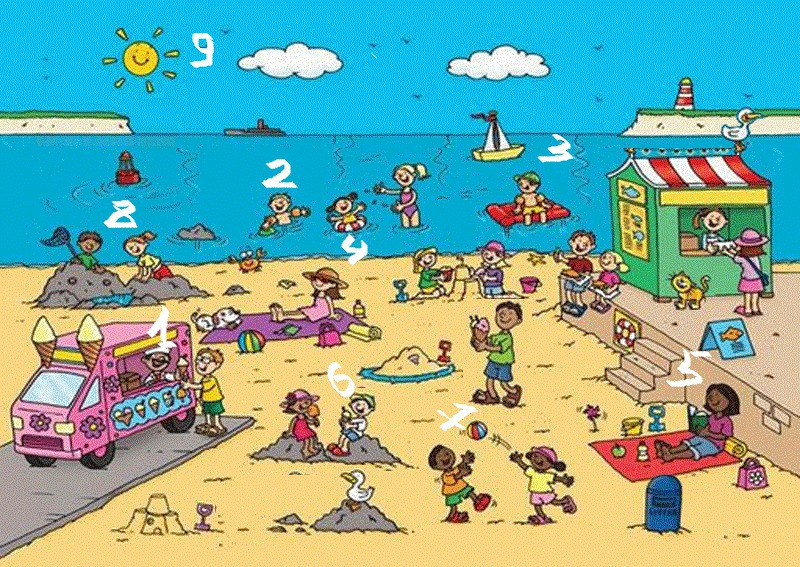 Открытка день, семья на море картинки для описания на английском языке
