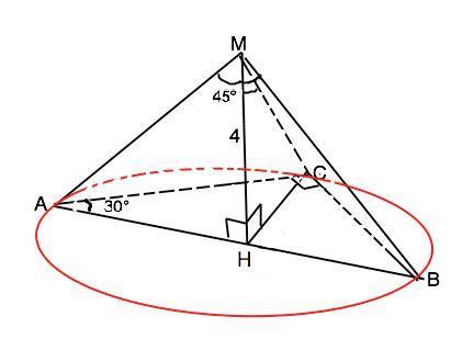высота пирамиды перпендикулярна