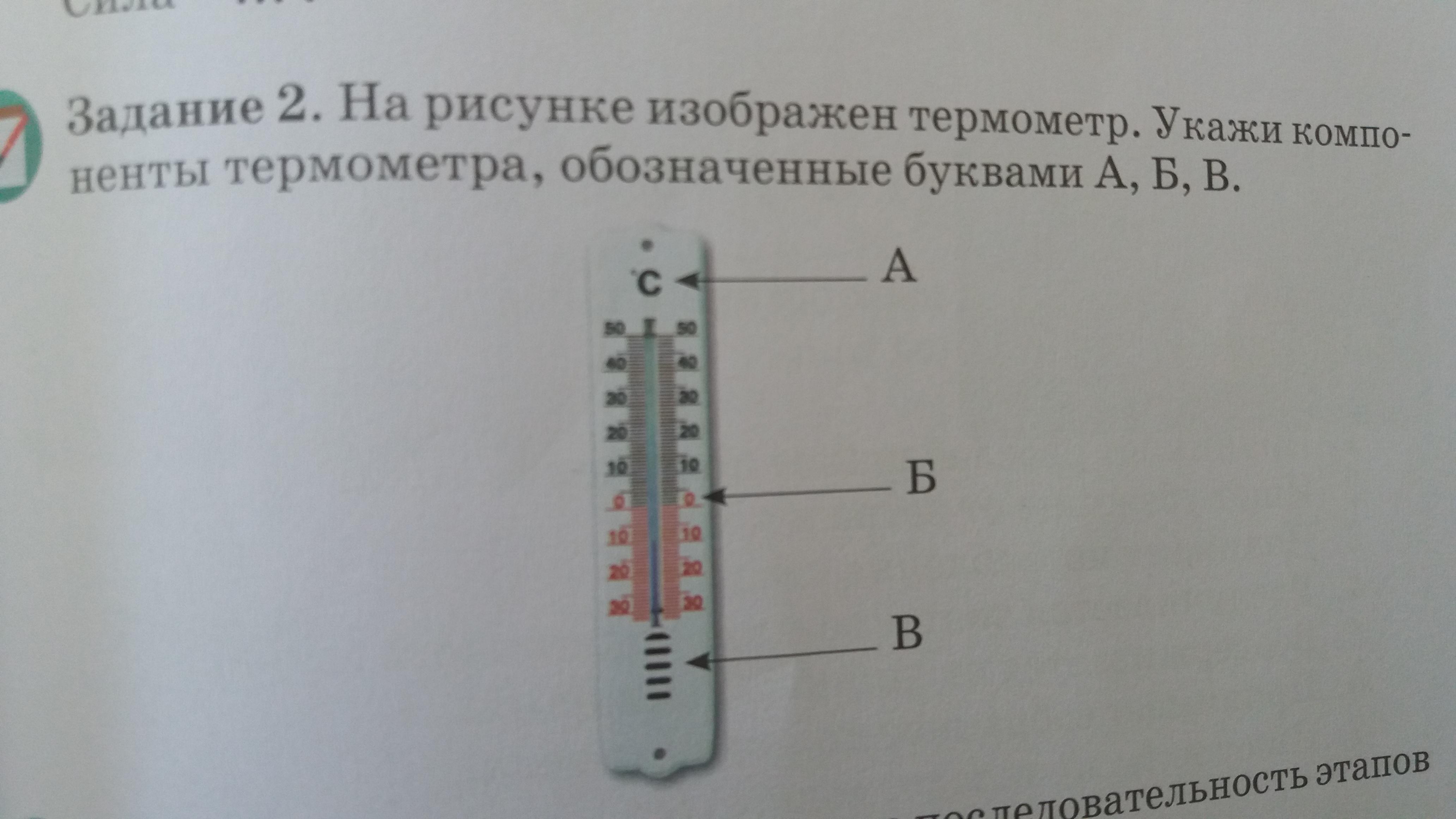 Эссе на тему термометр 9799