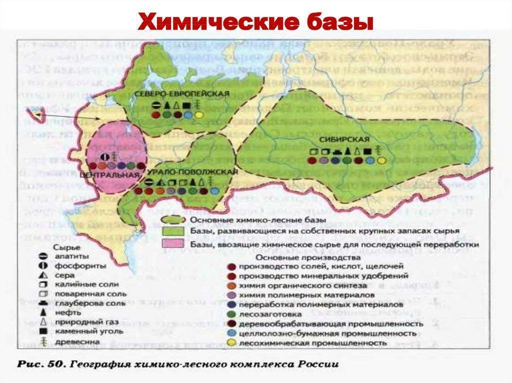 центры сибирской химической базы