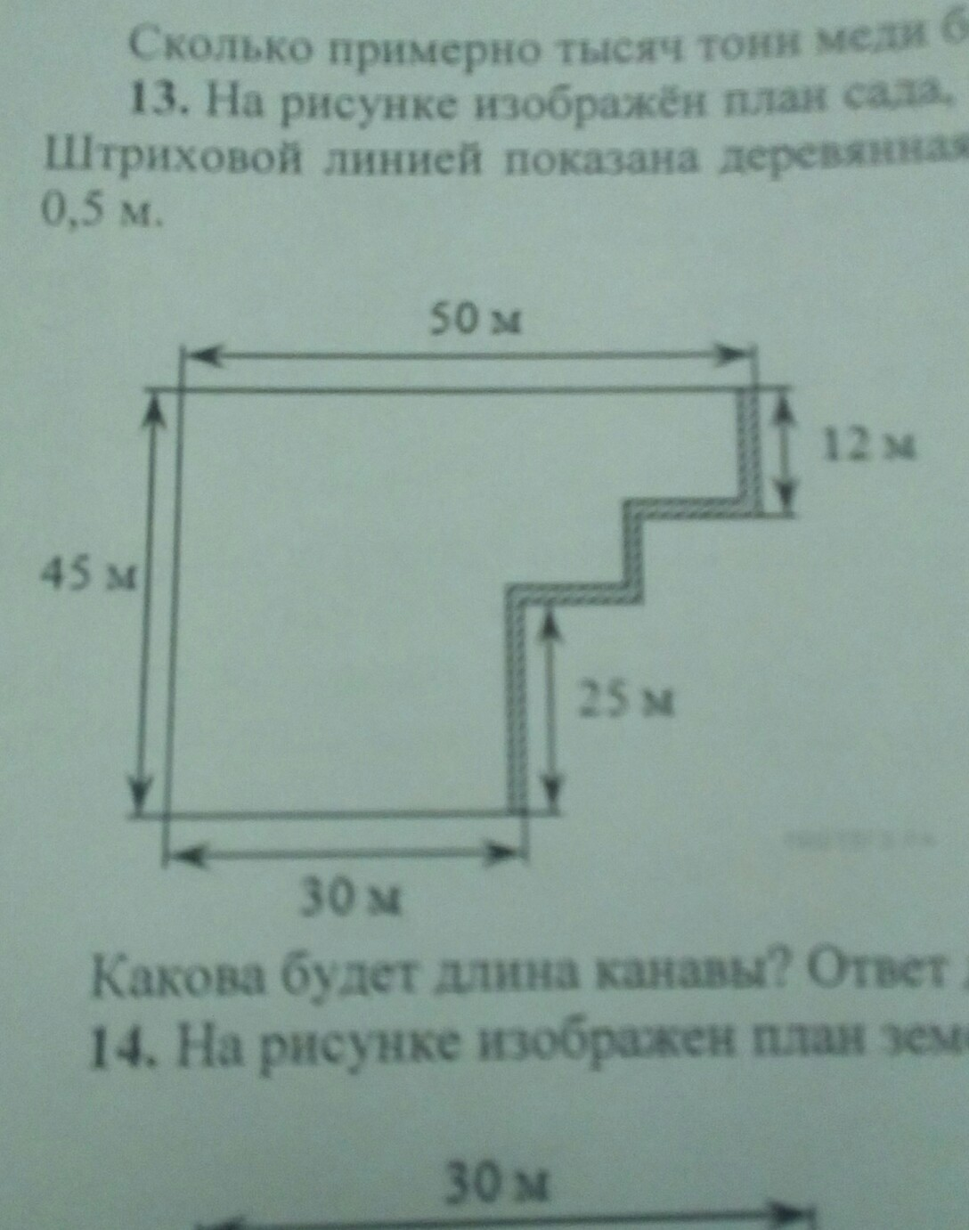 На рисунке изображен план сада вдоль периметра