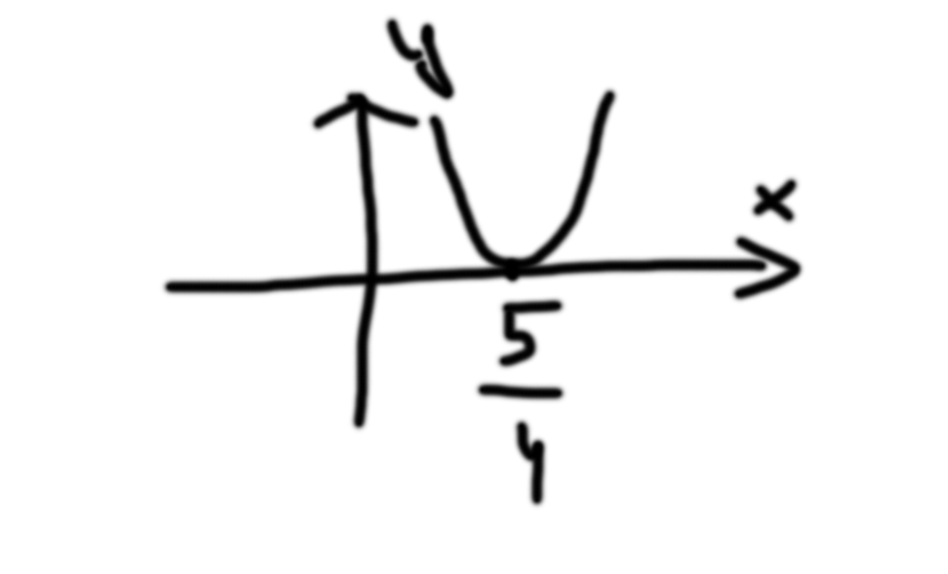 4x^2-20x+25>0<br>4x^2-20x+25=0<br>D=400-400=0<br>x = 20/1