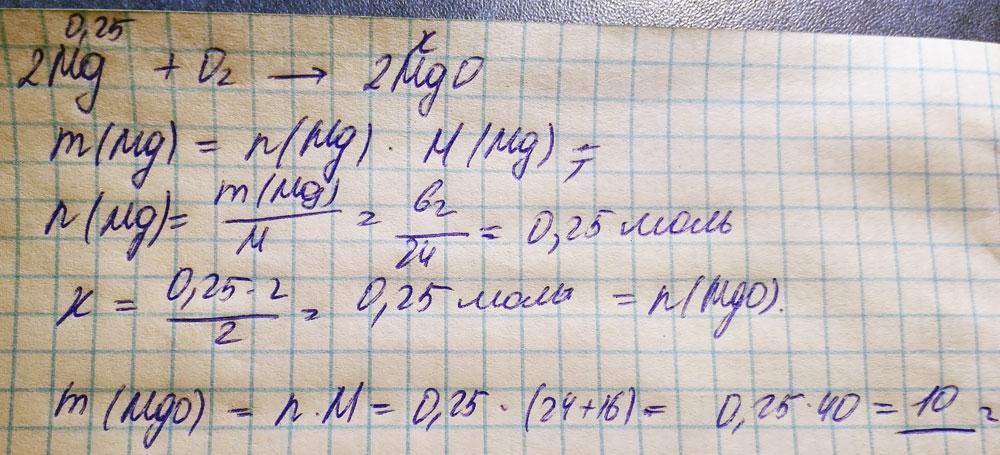 Вычислите массу оксида магния,который образуется