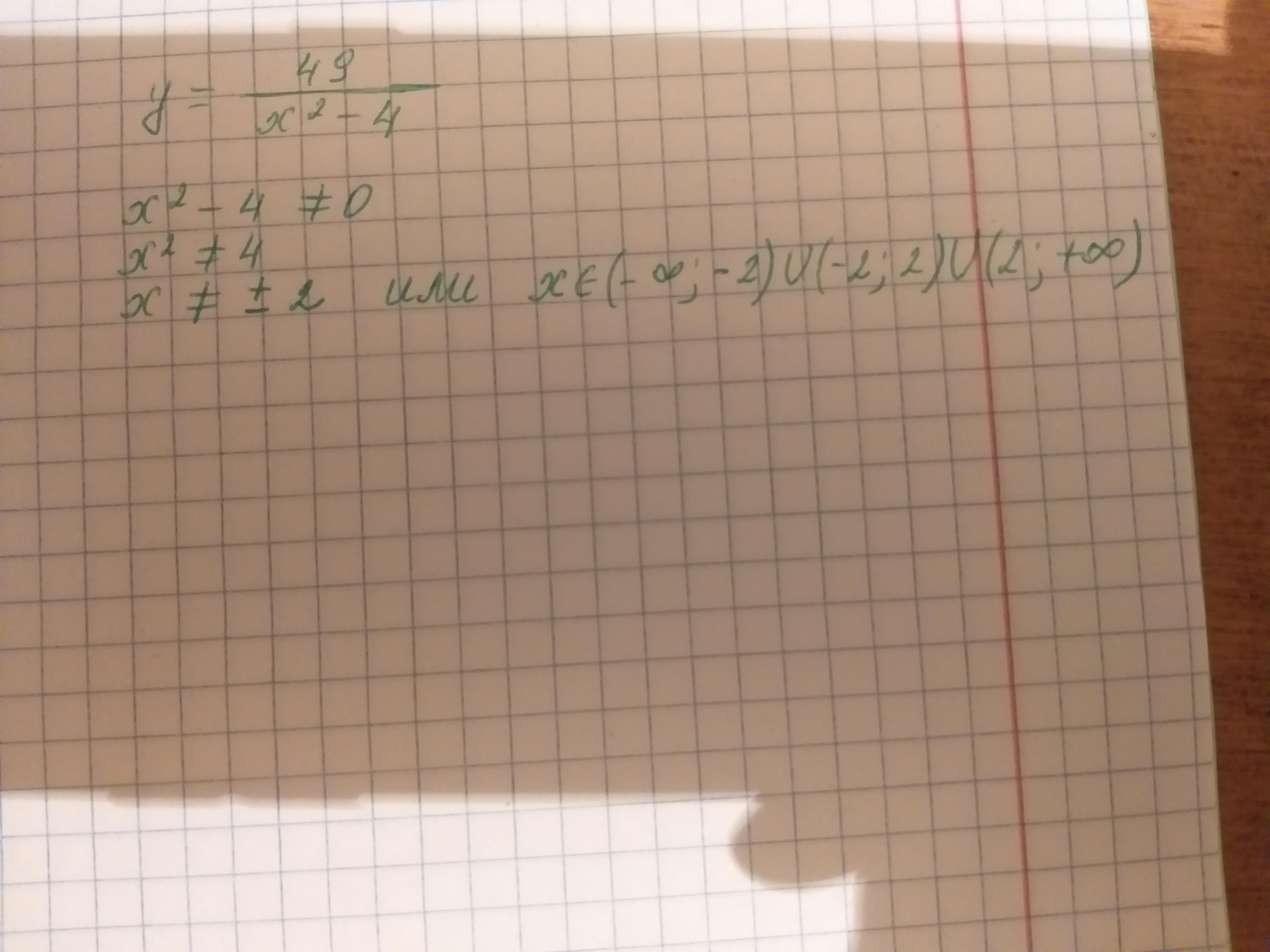 Найдите область определения функции у=49/x^2-4