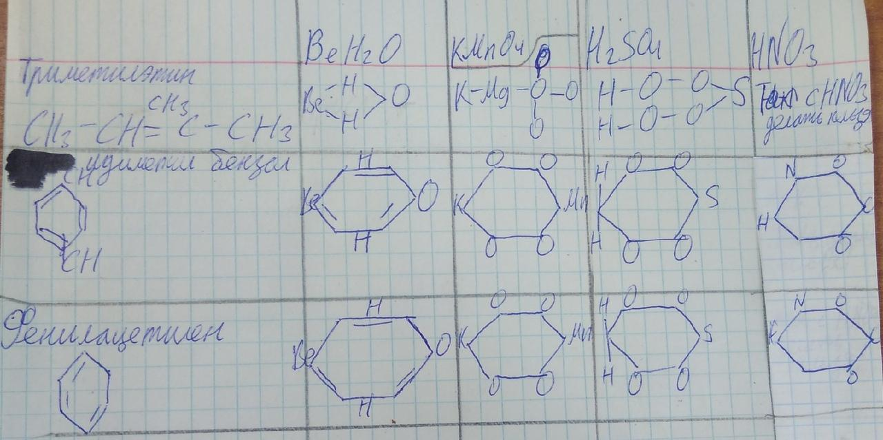 Помогите написать уравнение реакций давших