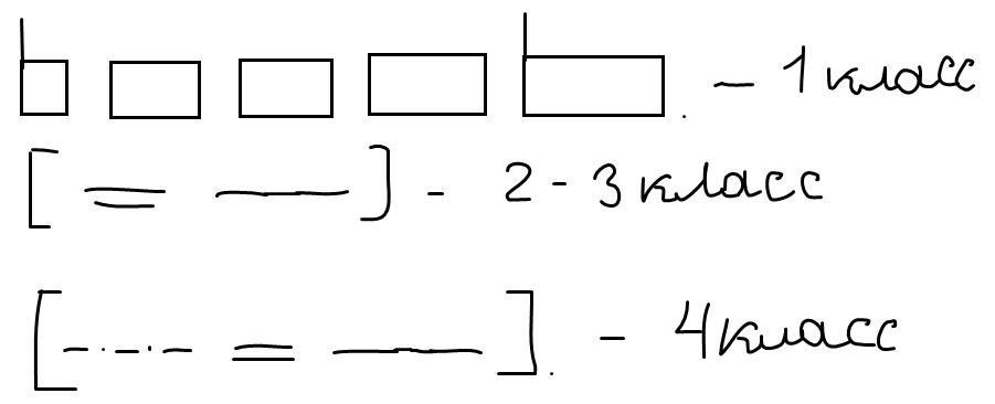 схемы предложений в первом классе