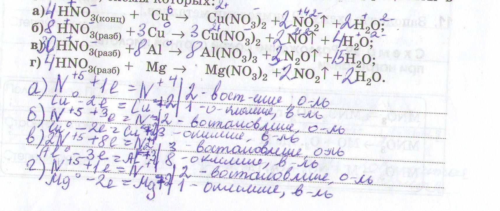 составьте уравнение реакции схема которой ca h2so4