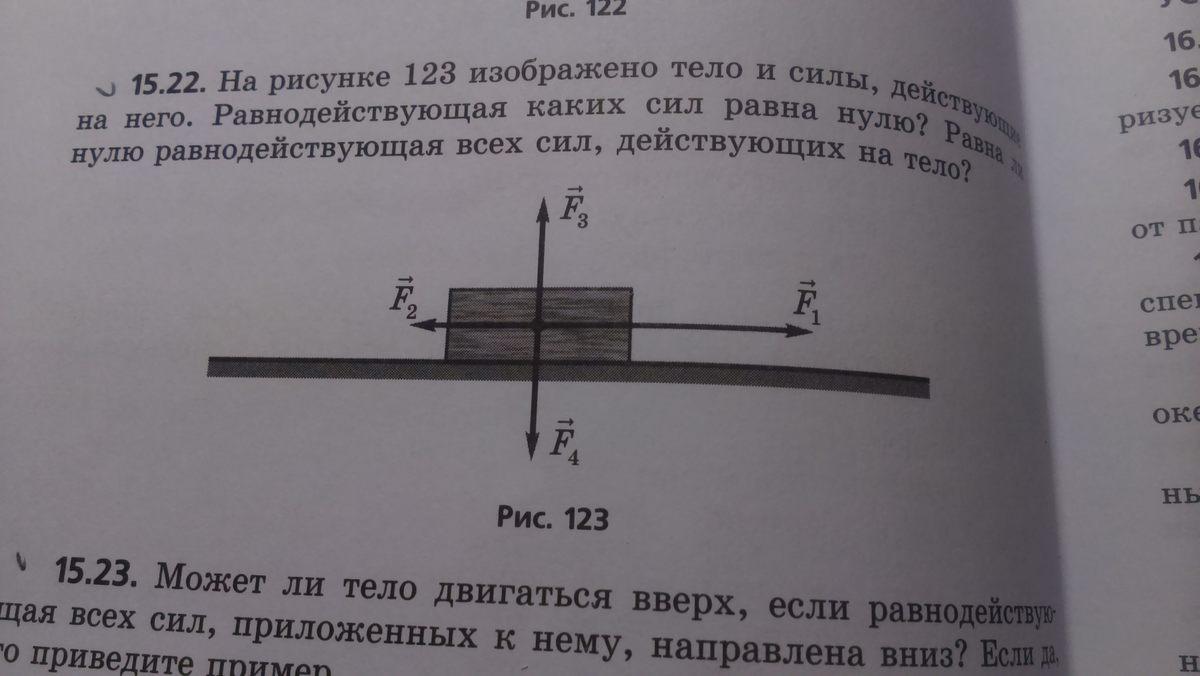 Равнодействующая сил изображенных на рисунке равна