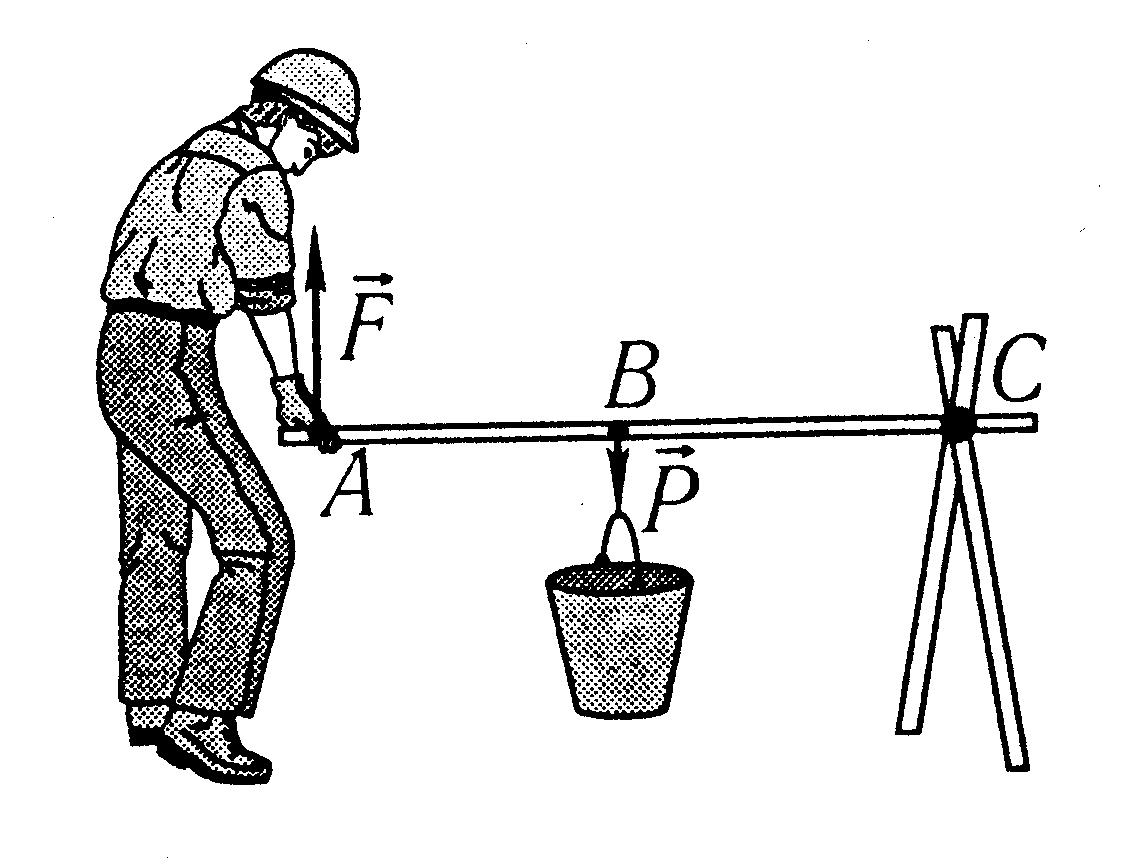 На рисунке человек с помощью палки удерживает ведро с ...