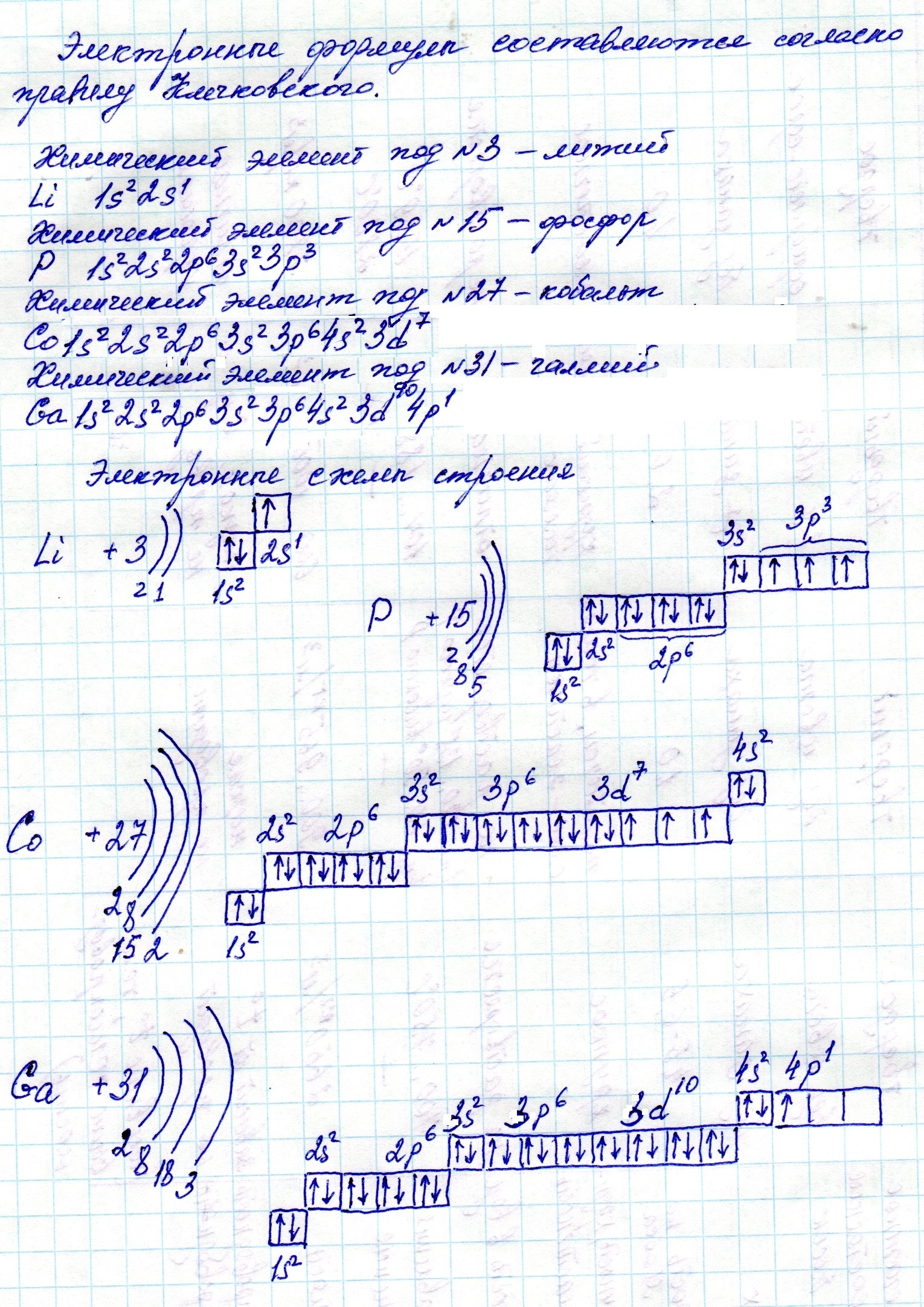 Химия пример решения задач по электронным конфигурациям линзы решение задач