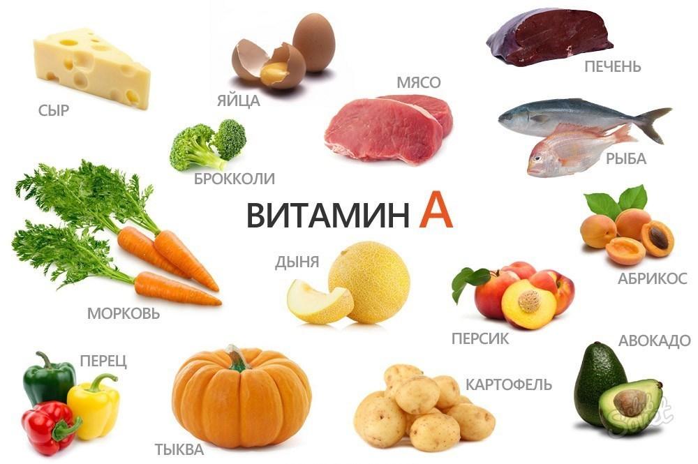 Реферат по теме витамин а 5645