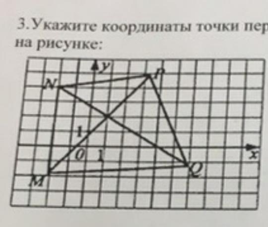 Укажите координаты точки пересечения диагоналей