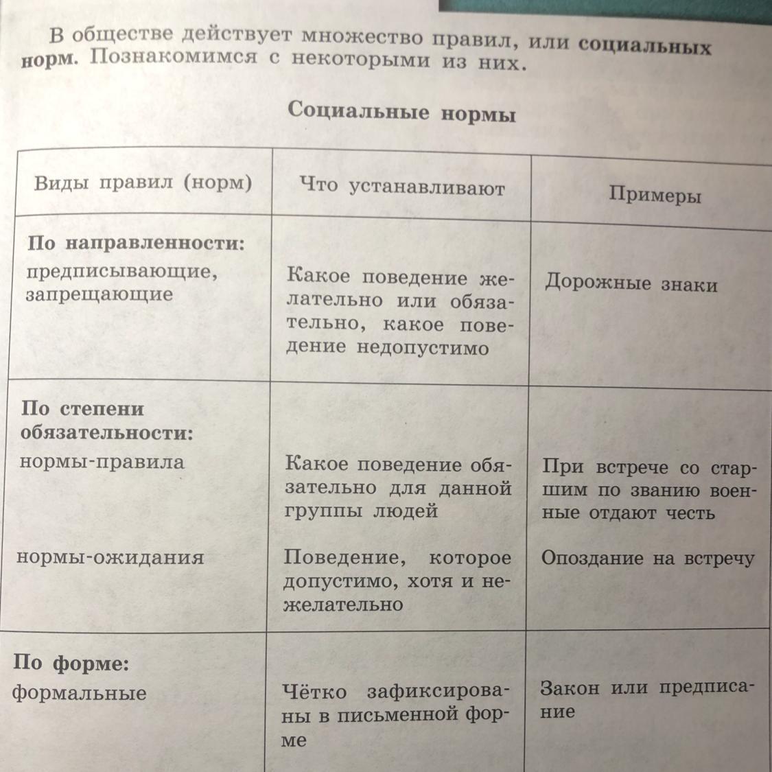 Пенсионный фонд министерства обороны адрес