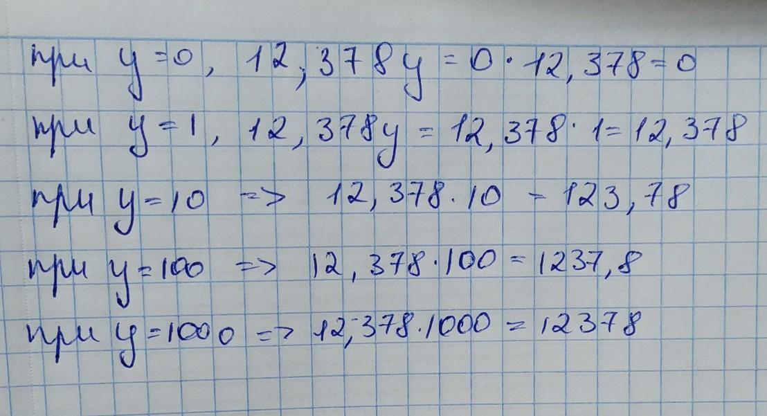 Найдите значение выражения 12,378у, если у=0; у=1;