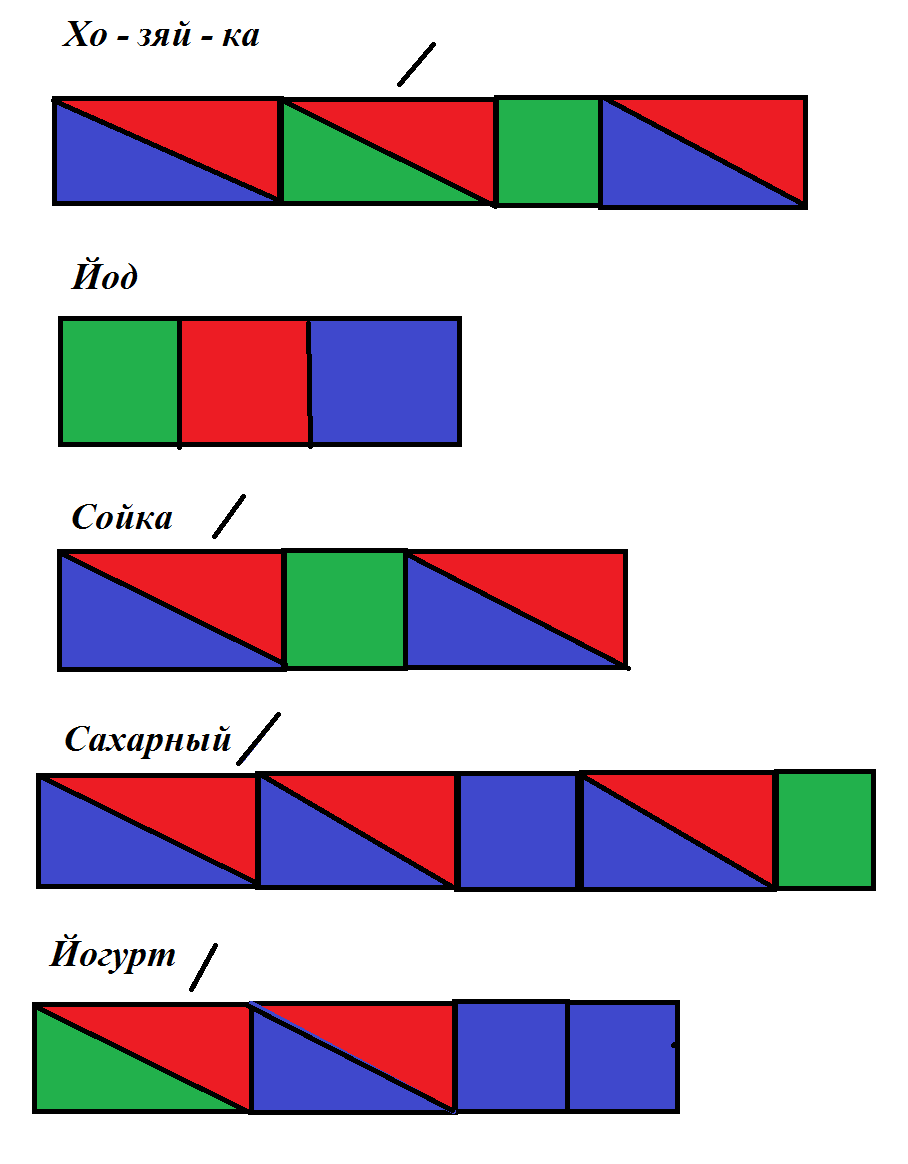 Звуковые схемы слов примеры
