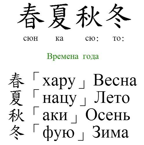 Перевод картинок с китайского