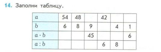 Дидактический материал по математике 3класс