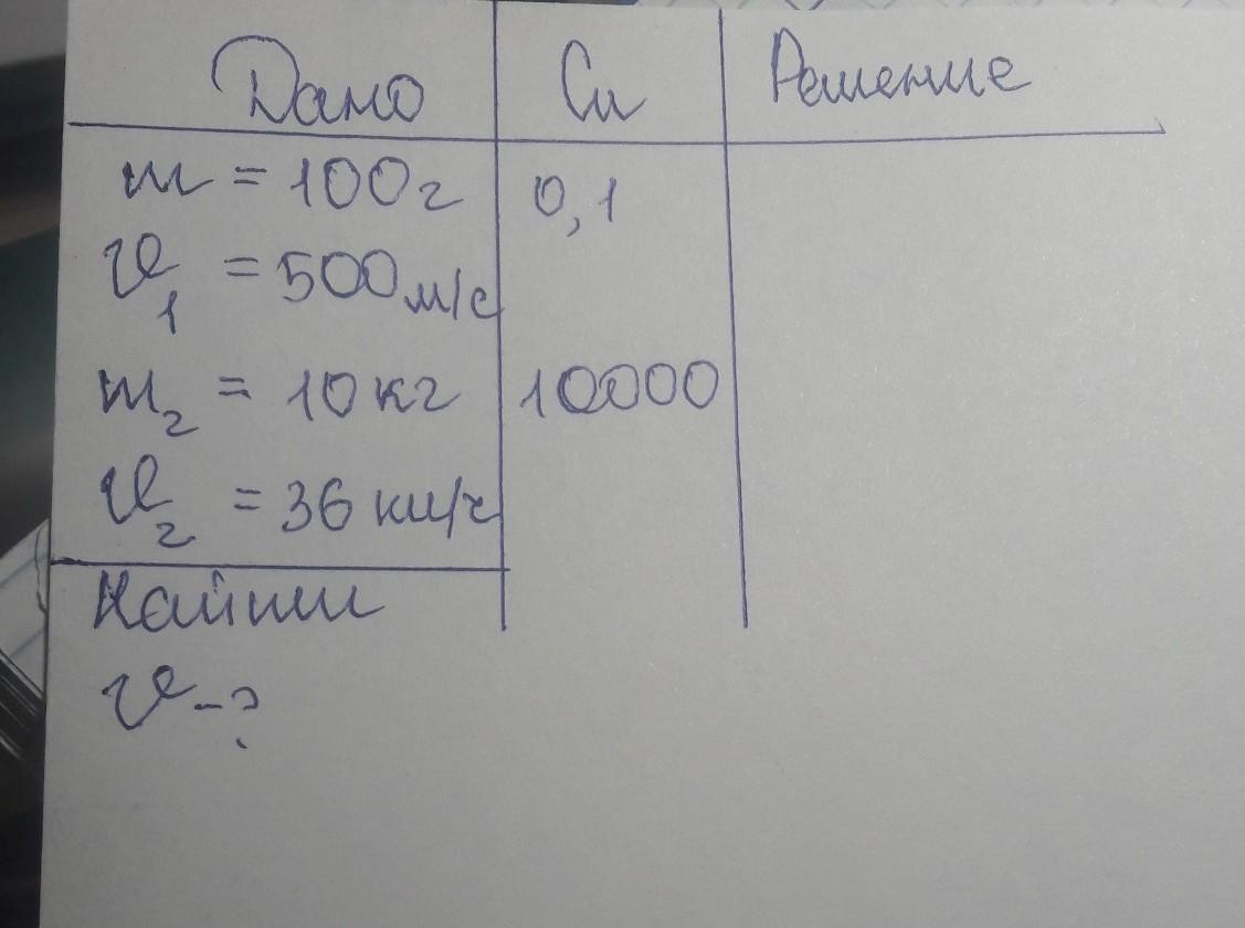 Как решить задачу се решение задач по динамике наклонная плоскость