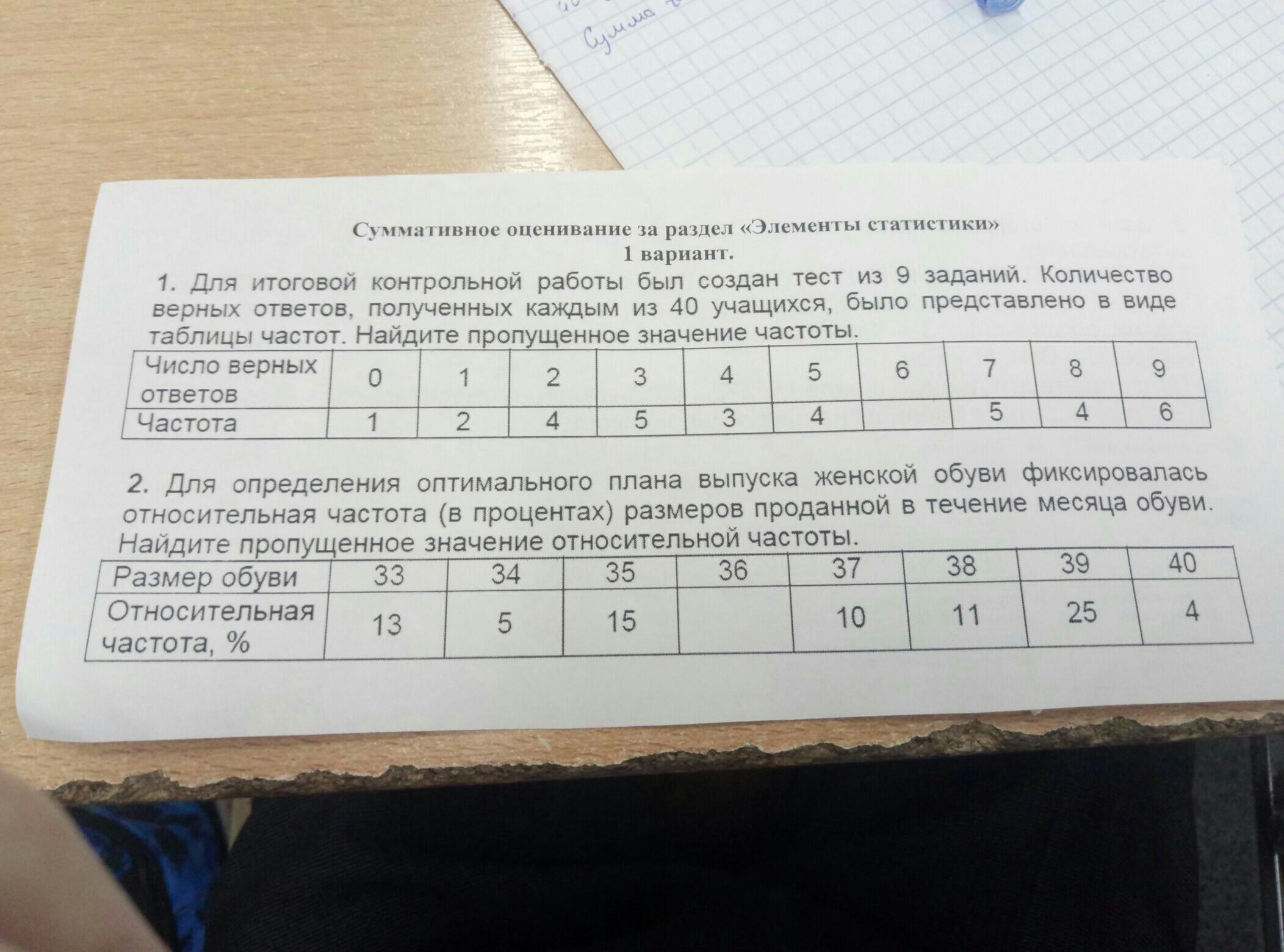 Сколько стоит контрольная работа по химии для вуза 6447