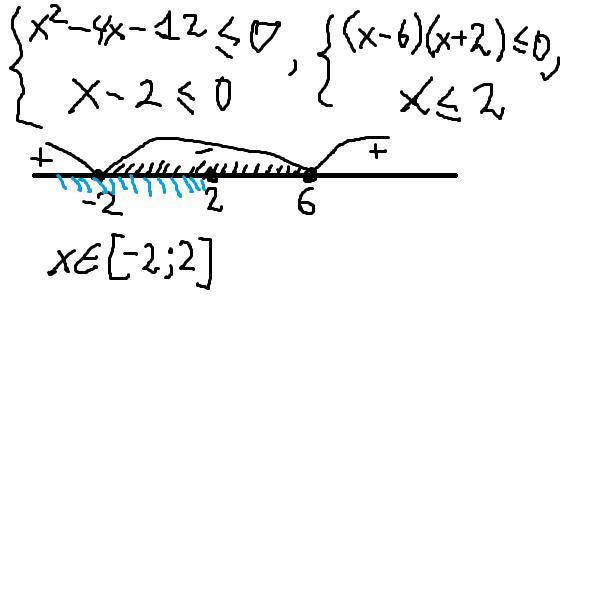 Решите систему неравенств ײ -4x -12 меньше и