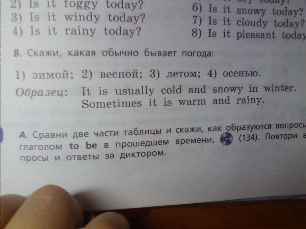 Погода на телеканале рен тв