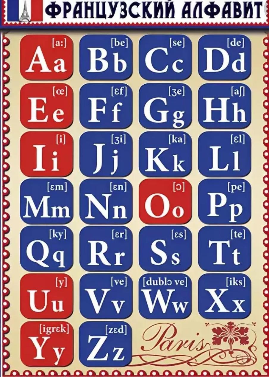 Сколько букв во французком алфавите?