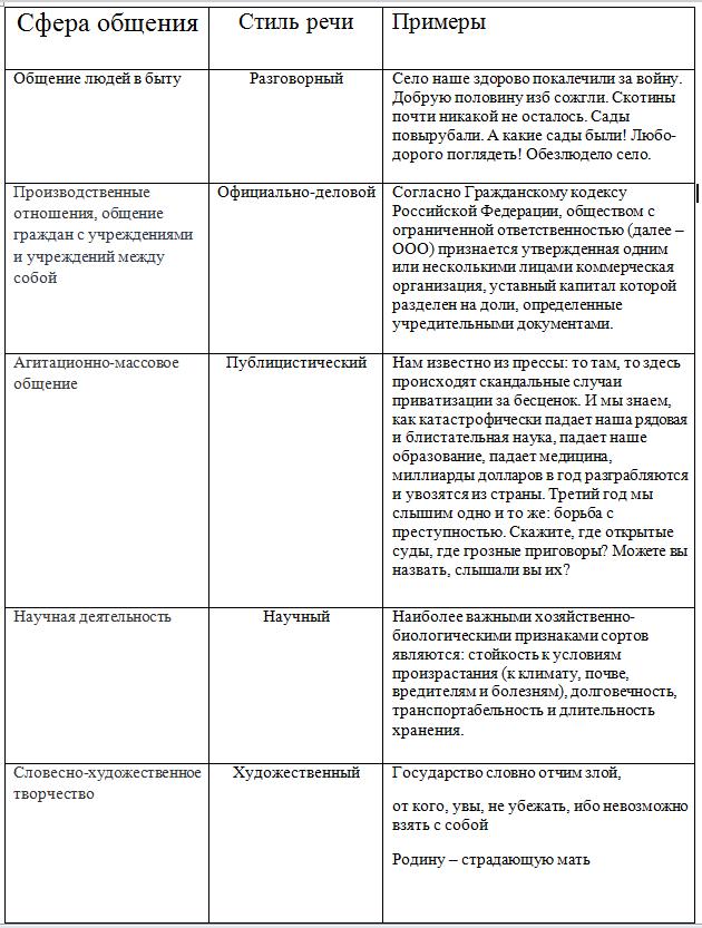 Бархударов крючков решебник русского языка 8 класс