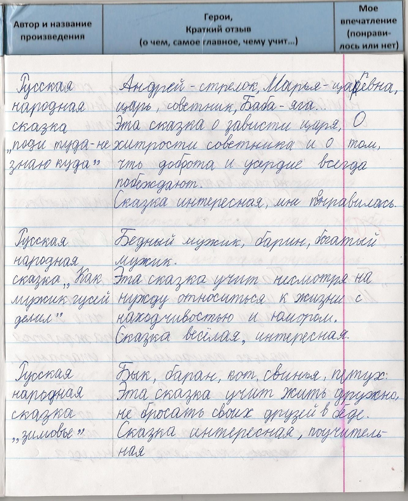Дневник читателя как сделать