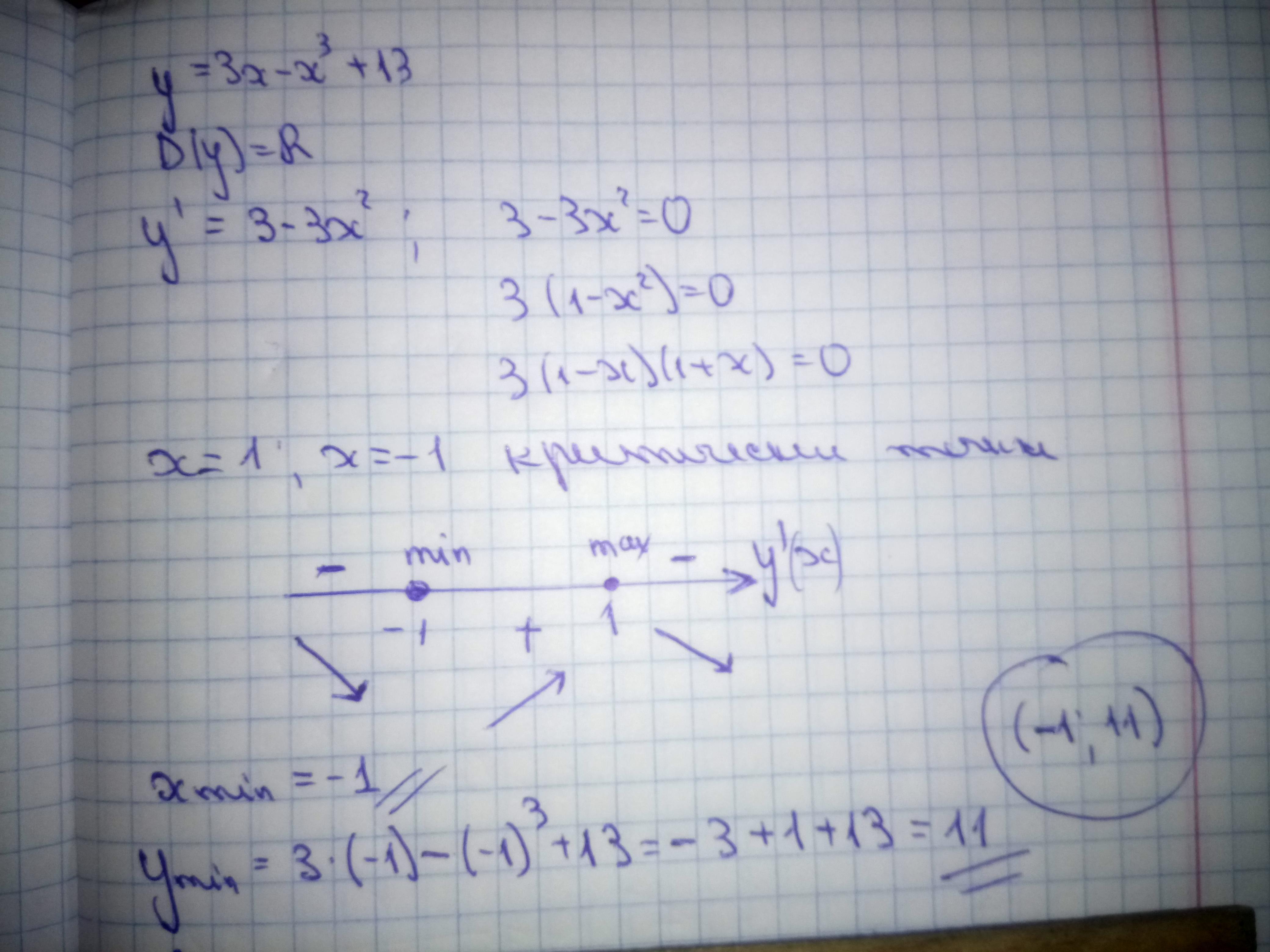 Найдите минимум функции у=3х–х3+13, с объяснением
