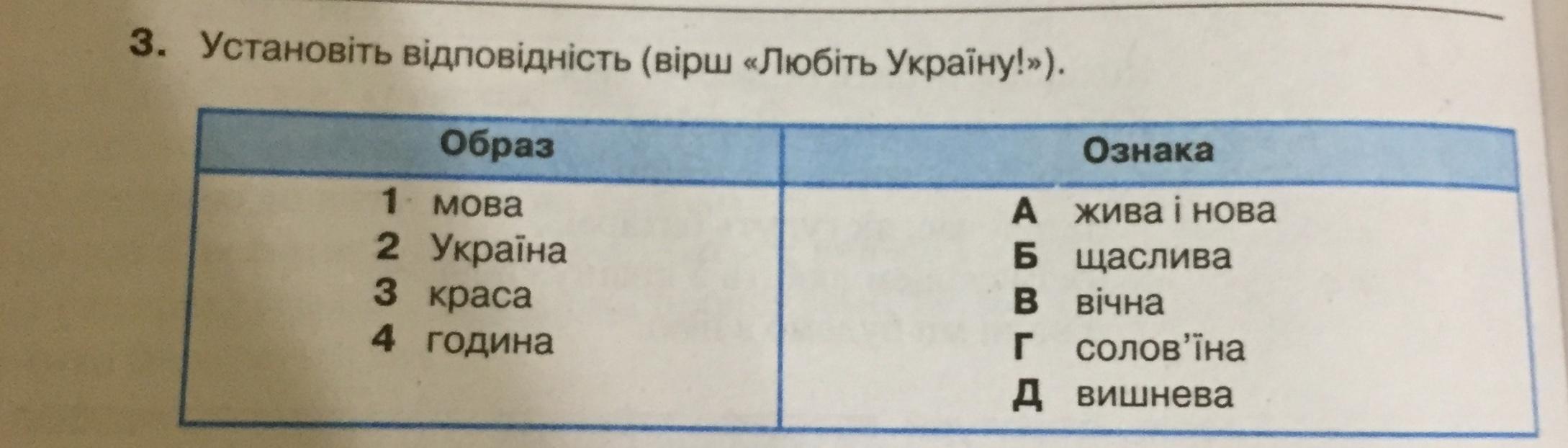 Помогите пожалуйста с укр.мовой.