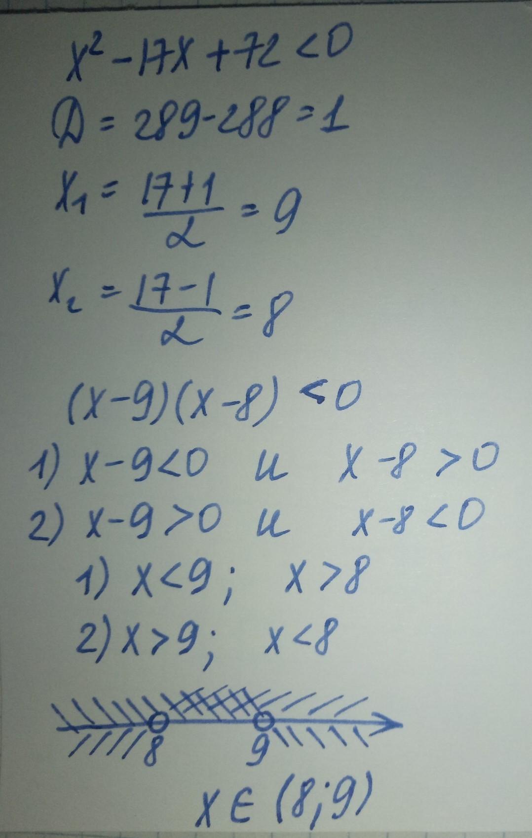 X2-17х+72<0 Помогите решить,пожалуйста!!!