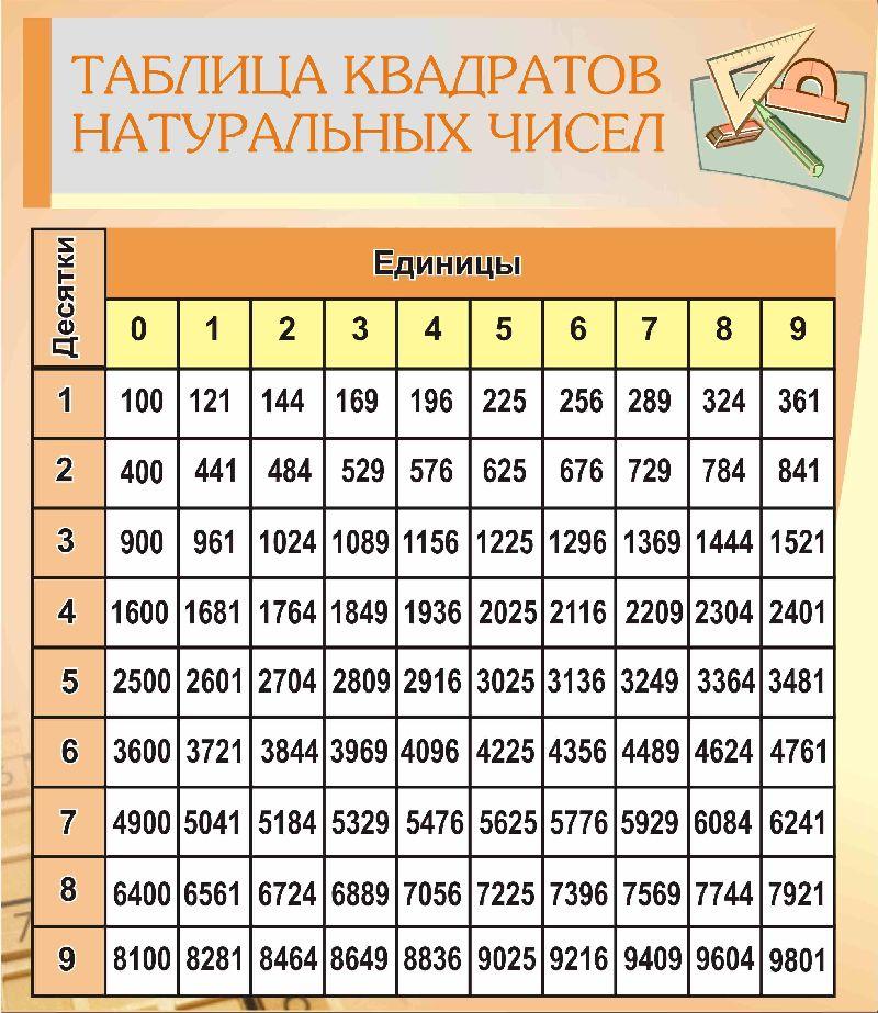найдите 2 последовательных натуральных числа