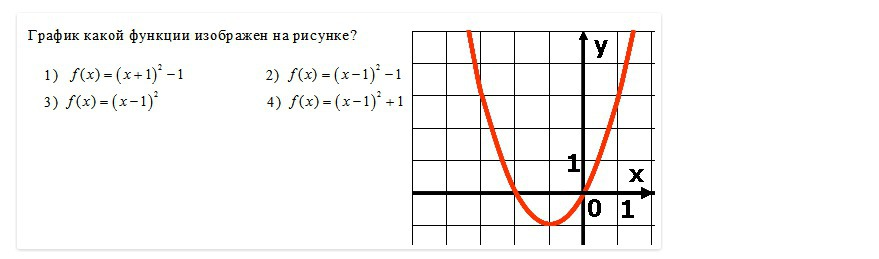 График какой функции изображен на рисунке? 1) F(X)